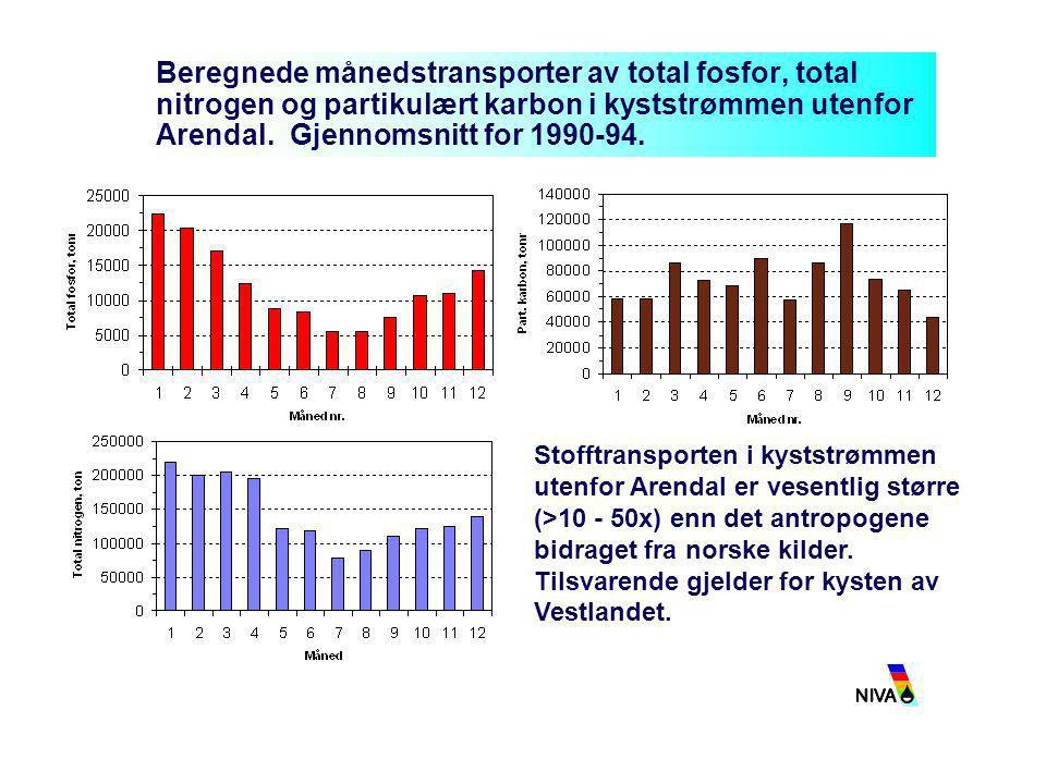Beregnede månedstransporter av total fosfor, total nitrogen og partikulært karbon i kyststrømmen utenfor Arendal. Gjennomsnitt for 1990-94.