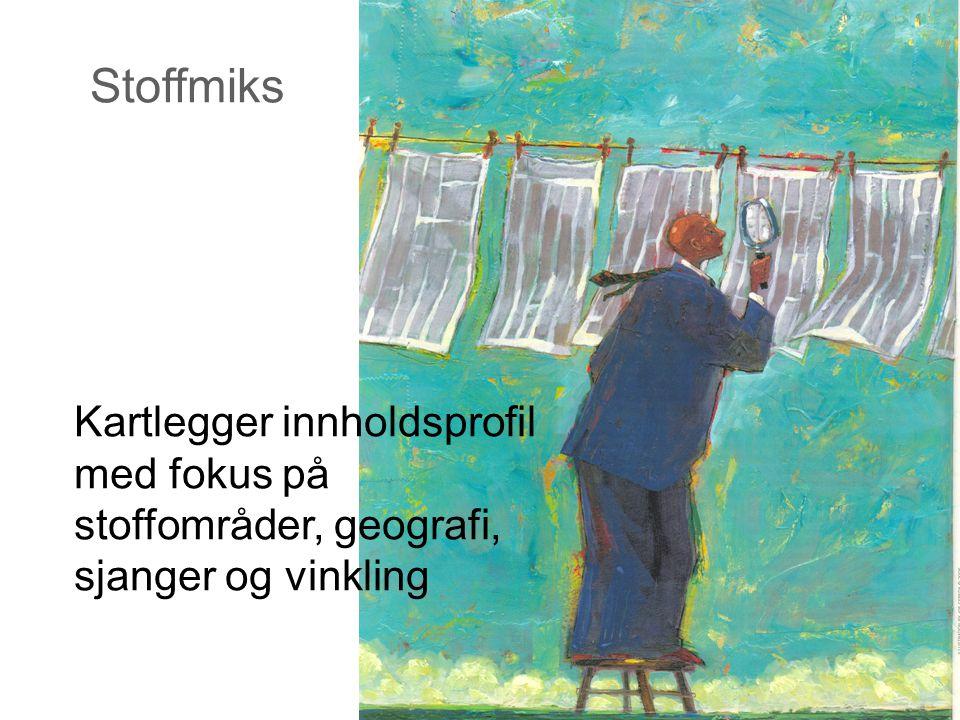 Stoffmiks Kartlegger innholdsprofil med fokus på stoffområder, geografi, sjanger og vinkling