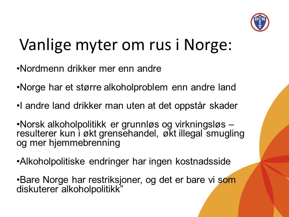Vanlige myter om rus i Norge: