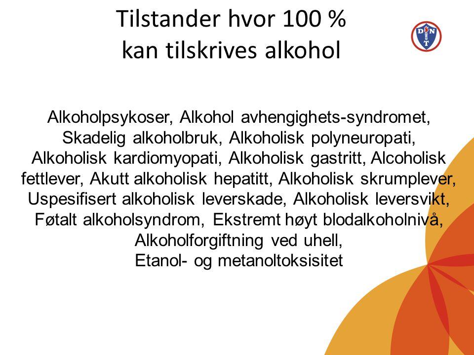 Tilstander hvor 100 % kan tilskrives alkohol