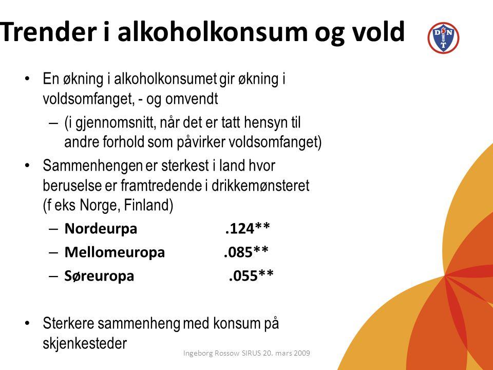 Trender i alkoholkonsum og vold