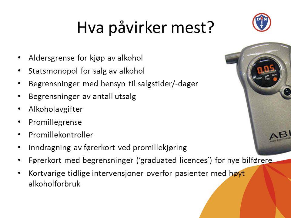 Hva påvirker mest Aldersgrense for kjøp av alkohol