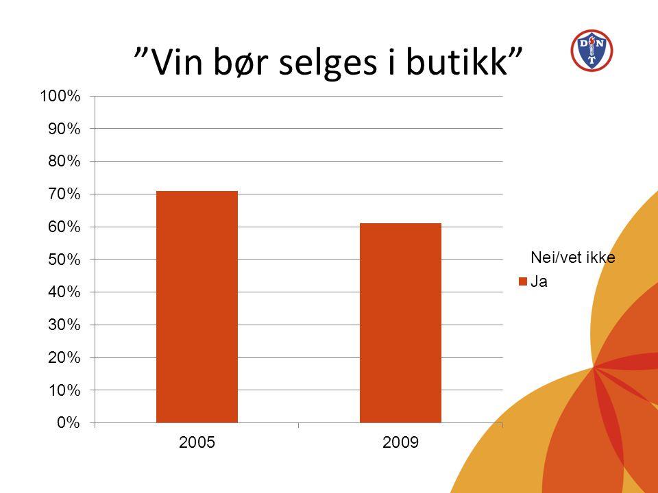 Vin bør selges i butikk