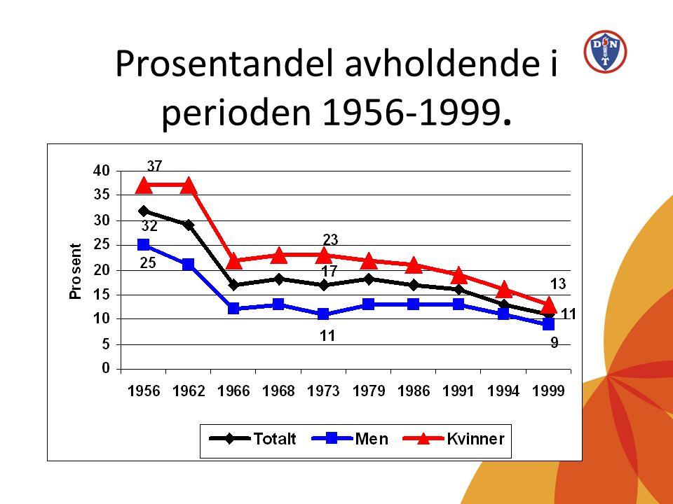 Prosentandel avholdende i perioden 1956-1999.