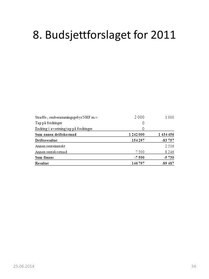 8. Budsjettforslaget for 2011