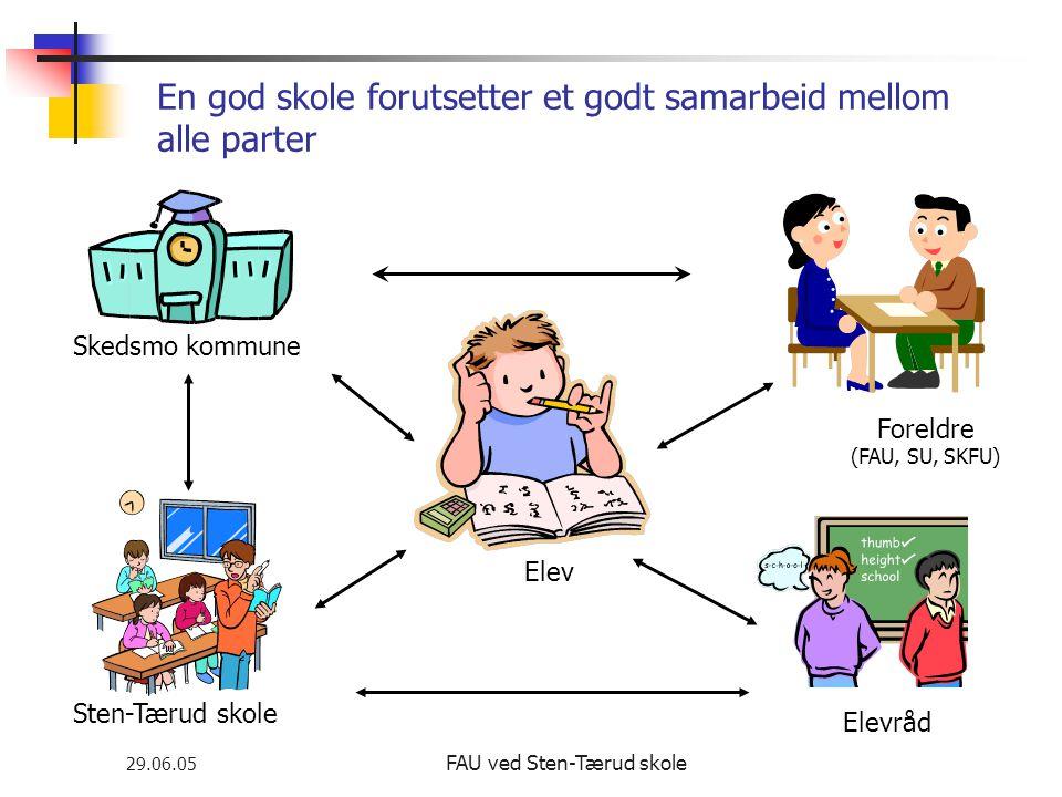 En god skole forutsetter et godt samarbeid mellom alle parter
