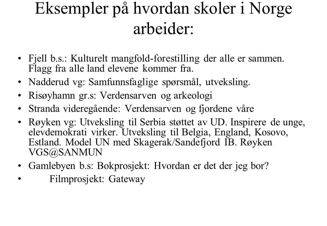 Eksempler på hvordan skoler i Norge arbeider: