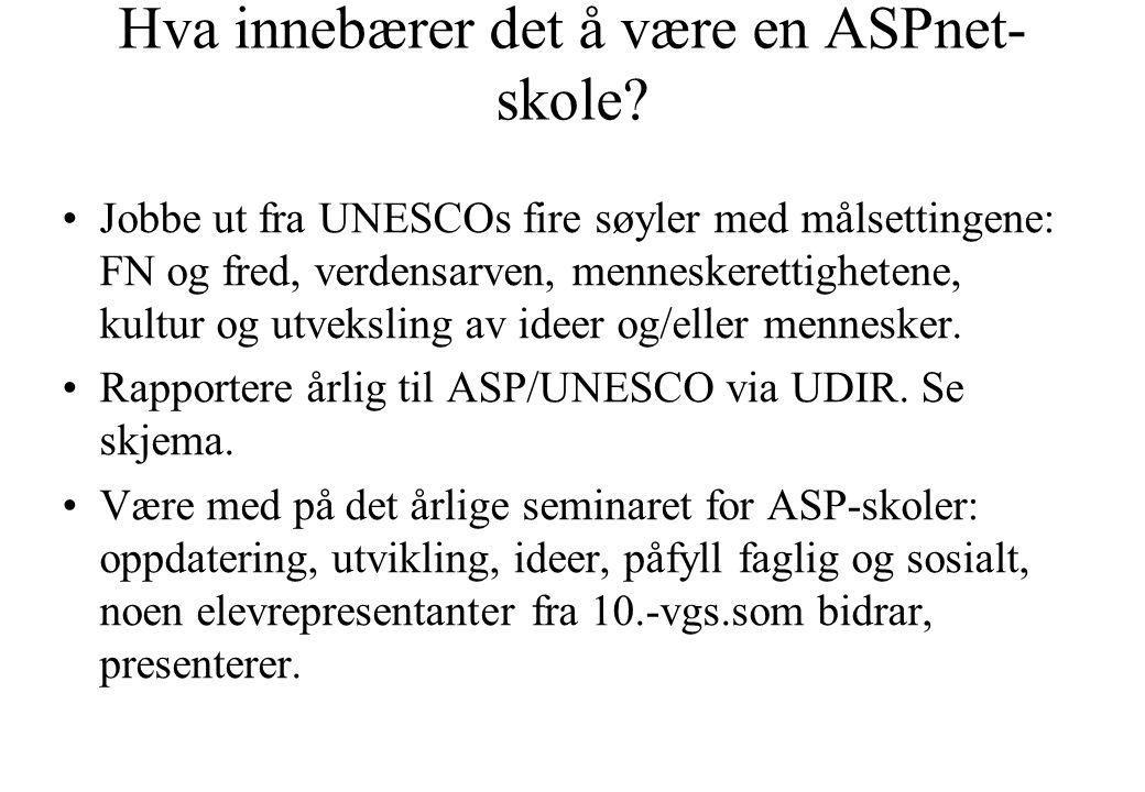 Hva innebærer det å være en ASPnet-skole