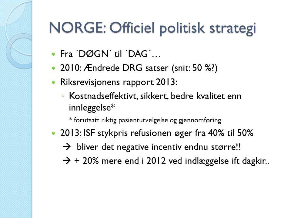 NORGE: Officiel politisk strategi