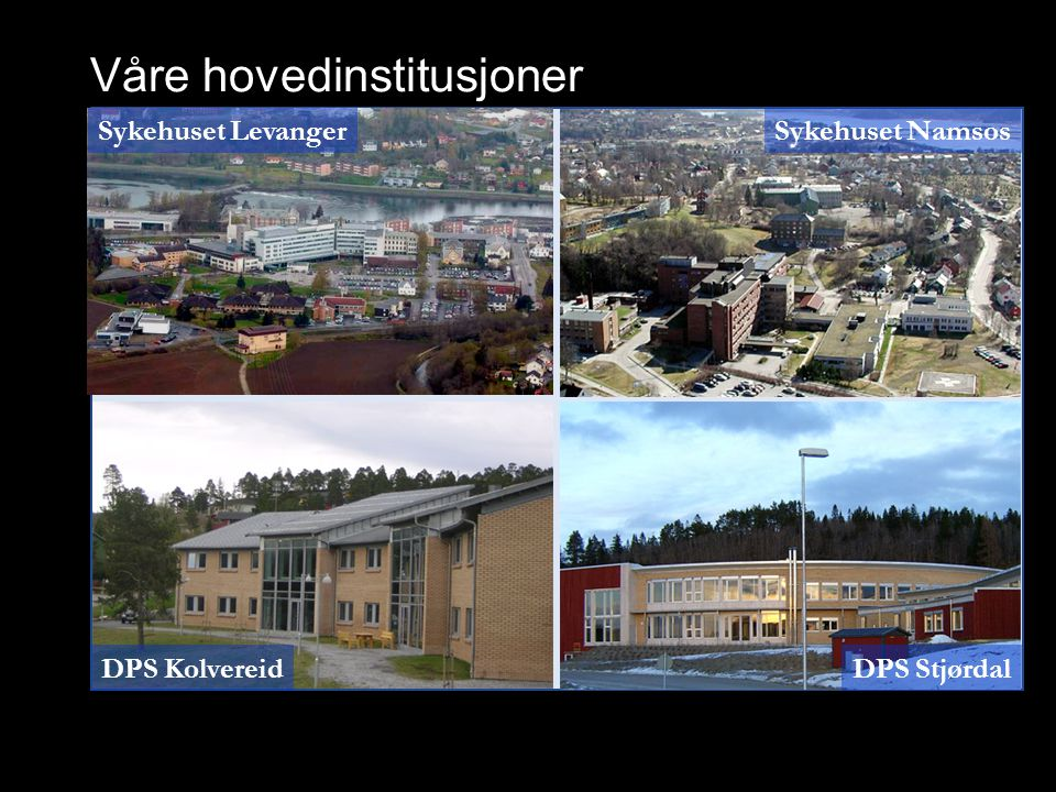 Våre hovedinstitusjoner