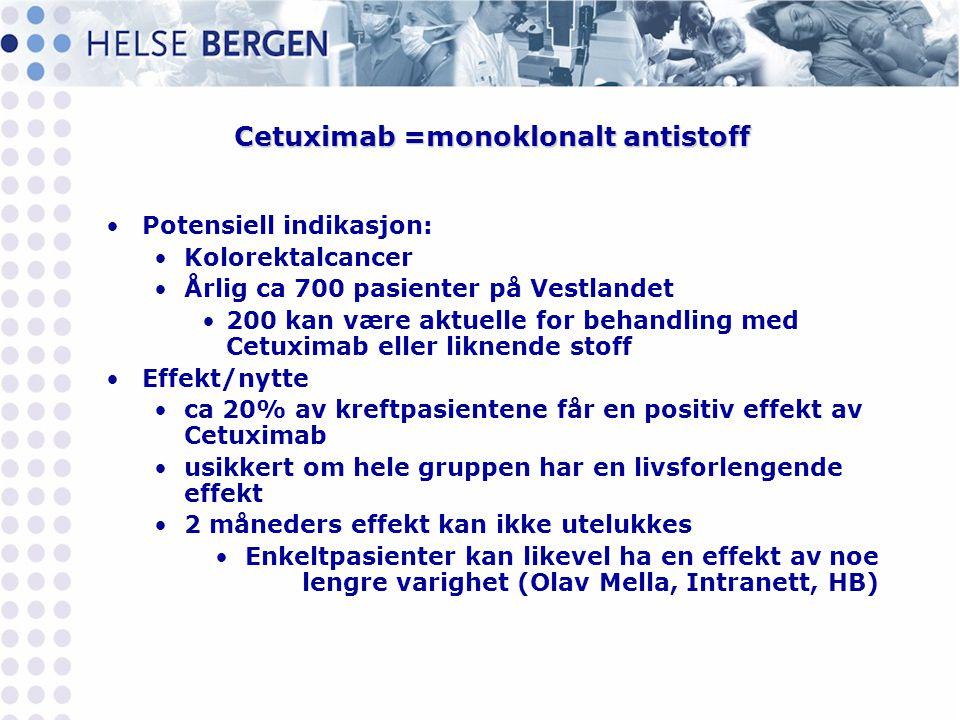 Cetuximab =monoklonalt antistoff