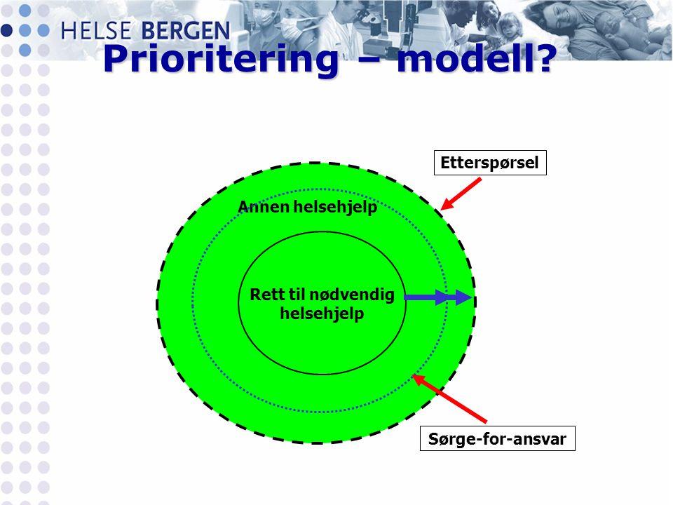 Prioritering – modell Etterspørsel Annen helsehjelp