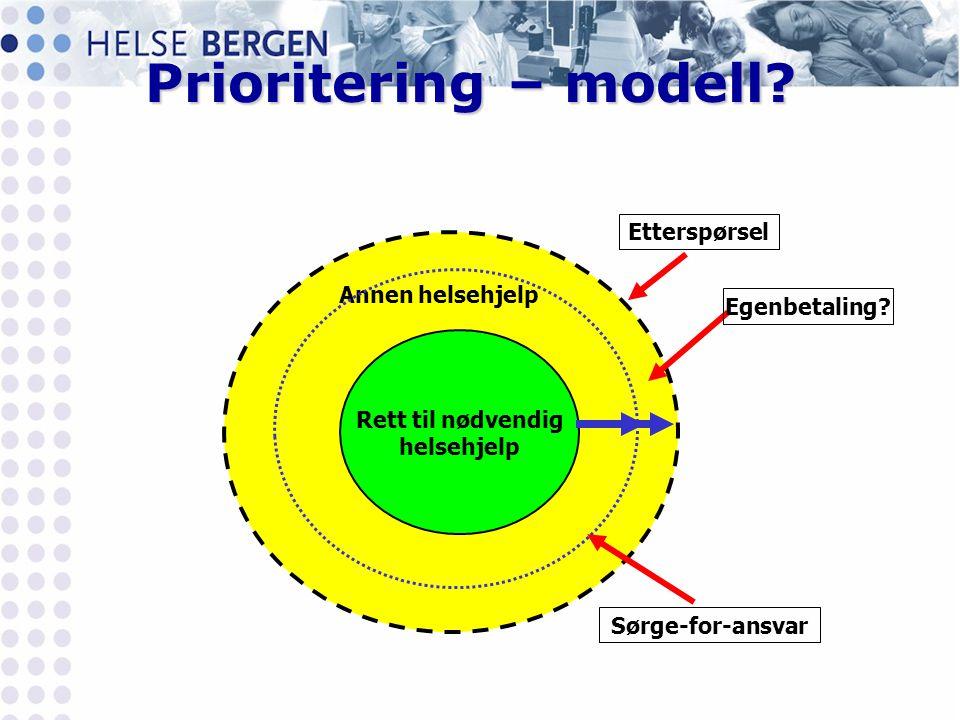 Prioritering – modell Etterspørsel Annen helsehjelp Egenbetaling