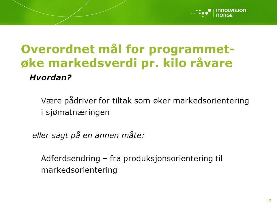 Overordnet mål for programmet- øke markedsverdi pr. kilo råvare