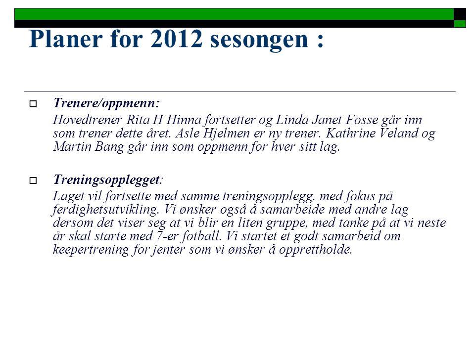 Planer for 2012 sesongen : Trenere/oppmenn: