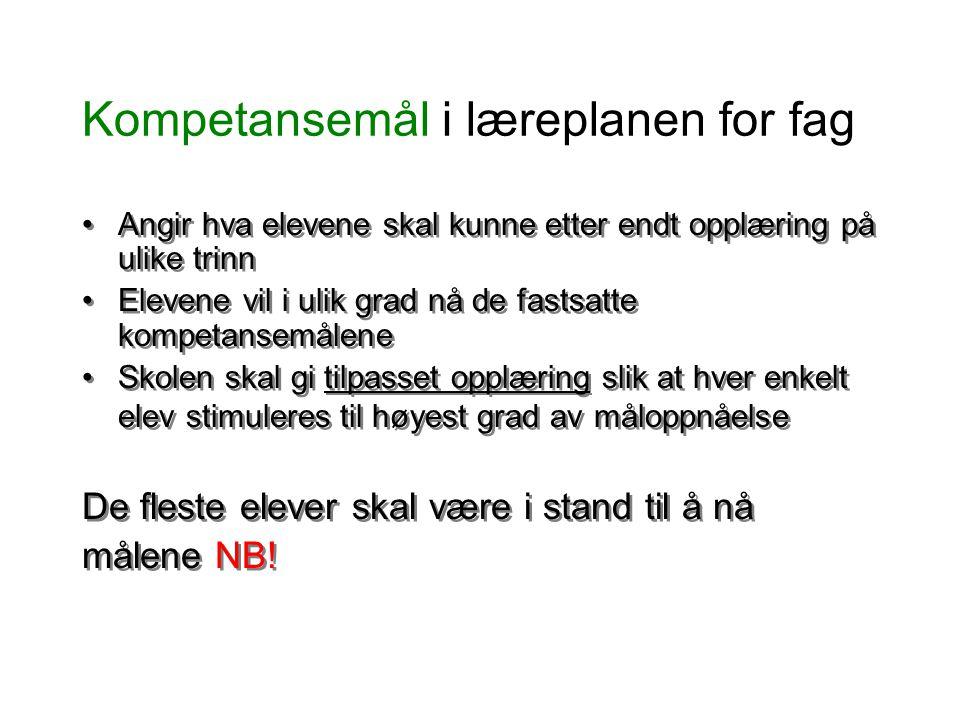 Kompetansemål i læreplanen for fag