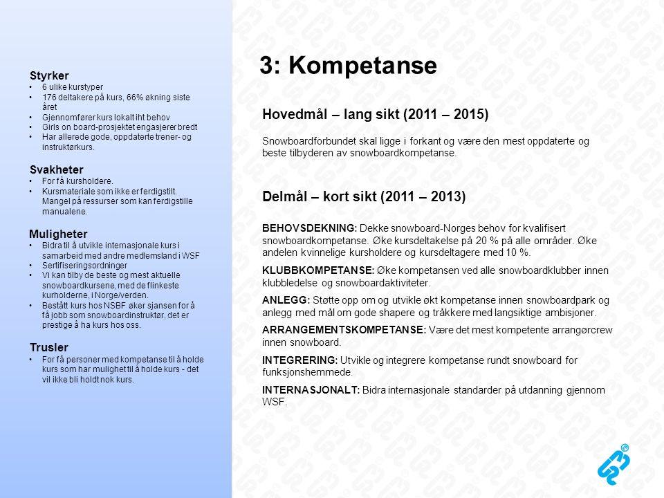 3: Kompetanse Hovedmål – lang sikt (2011 – 2015)