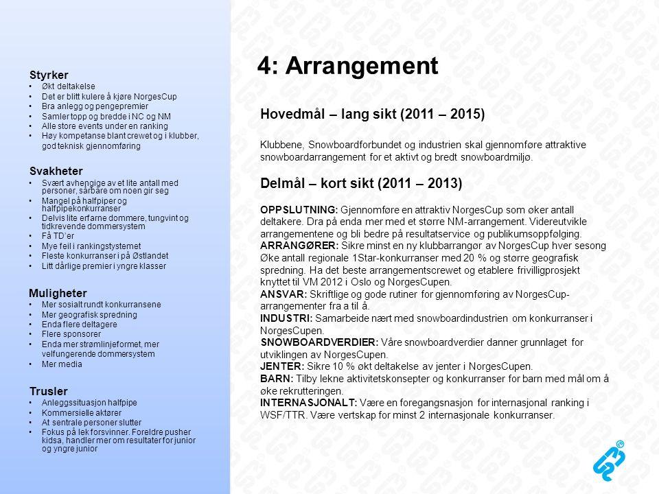 4: Arrangement Hovedmål – lang sikt (2011 – 2015)