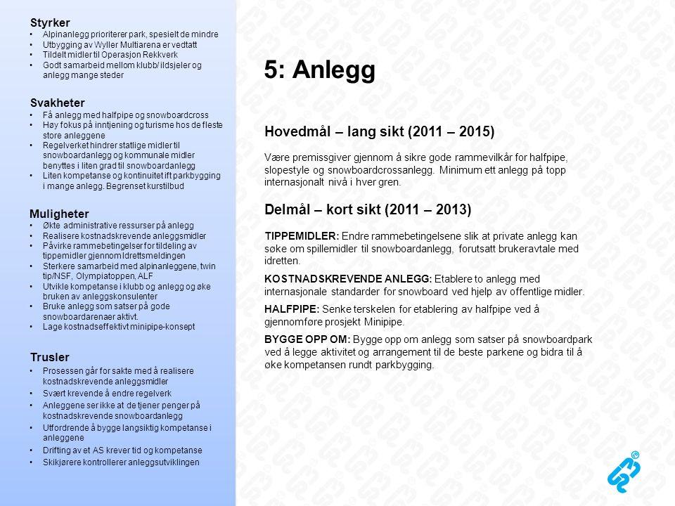 5: Anlegg Hovedmål – lang sikt (2011 – 2015)
