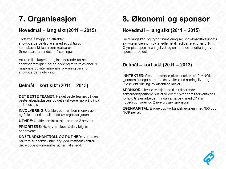 7. Organisasjon 8. Økonomi og sponsor