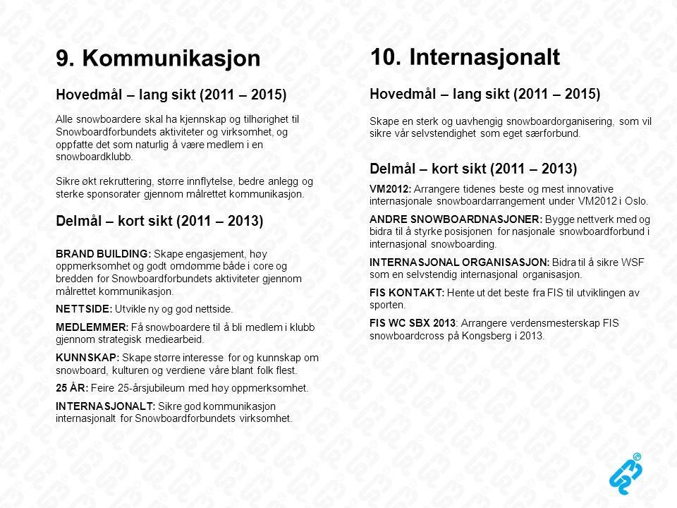 9. Kommunikasjon 10. Internasjonalt Hovedmål – lang sikt (2011 – 2015)