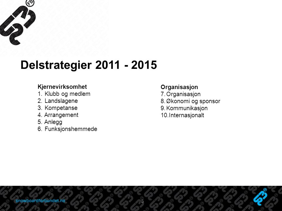 Delstrategier 2011 - 2015 Kjernevirksomhet Organisasjon