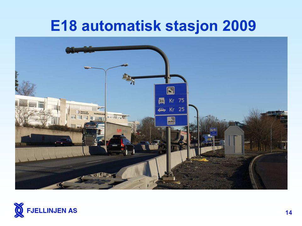 E18 automatisk stasjon 2009