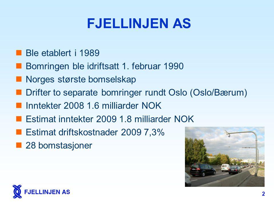 FJELLINJEN AS Ble etablert i 1989