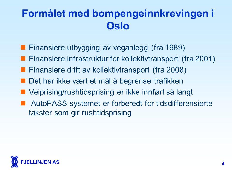 Formålet med bompengeinnkrevingen i Oslo
