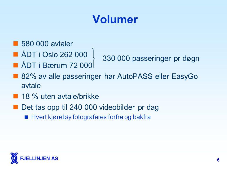 Volumer 580 000 avtaler ÅDT i Oslo 262 000 ÅDT i Bærum 72 000
