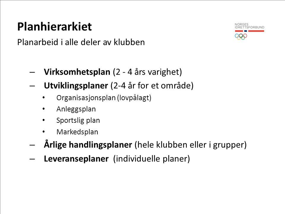 Planhierarkiet Planarbeid i alle deler av klubben