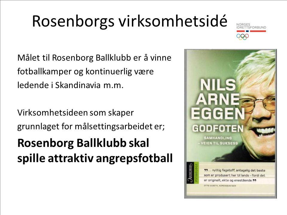 Rosenborgs virksomhetsidé