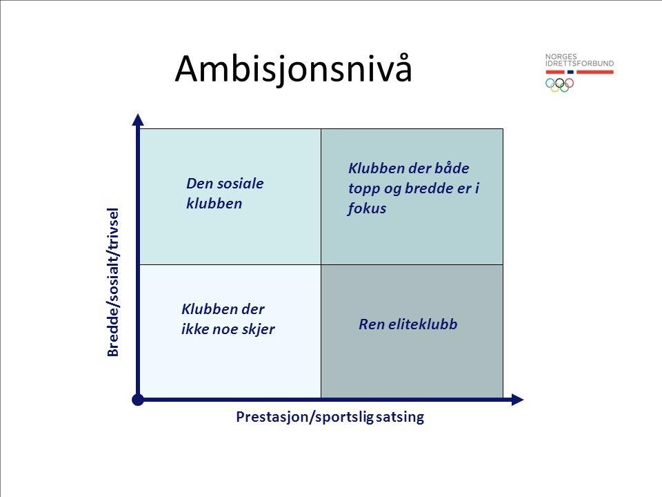 Prestasjon/sportslig satsing