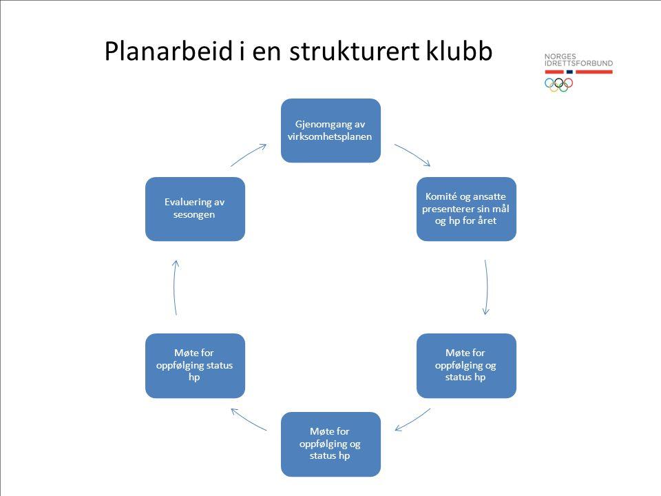 Planarbeid i en strukturert klubb