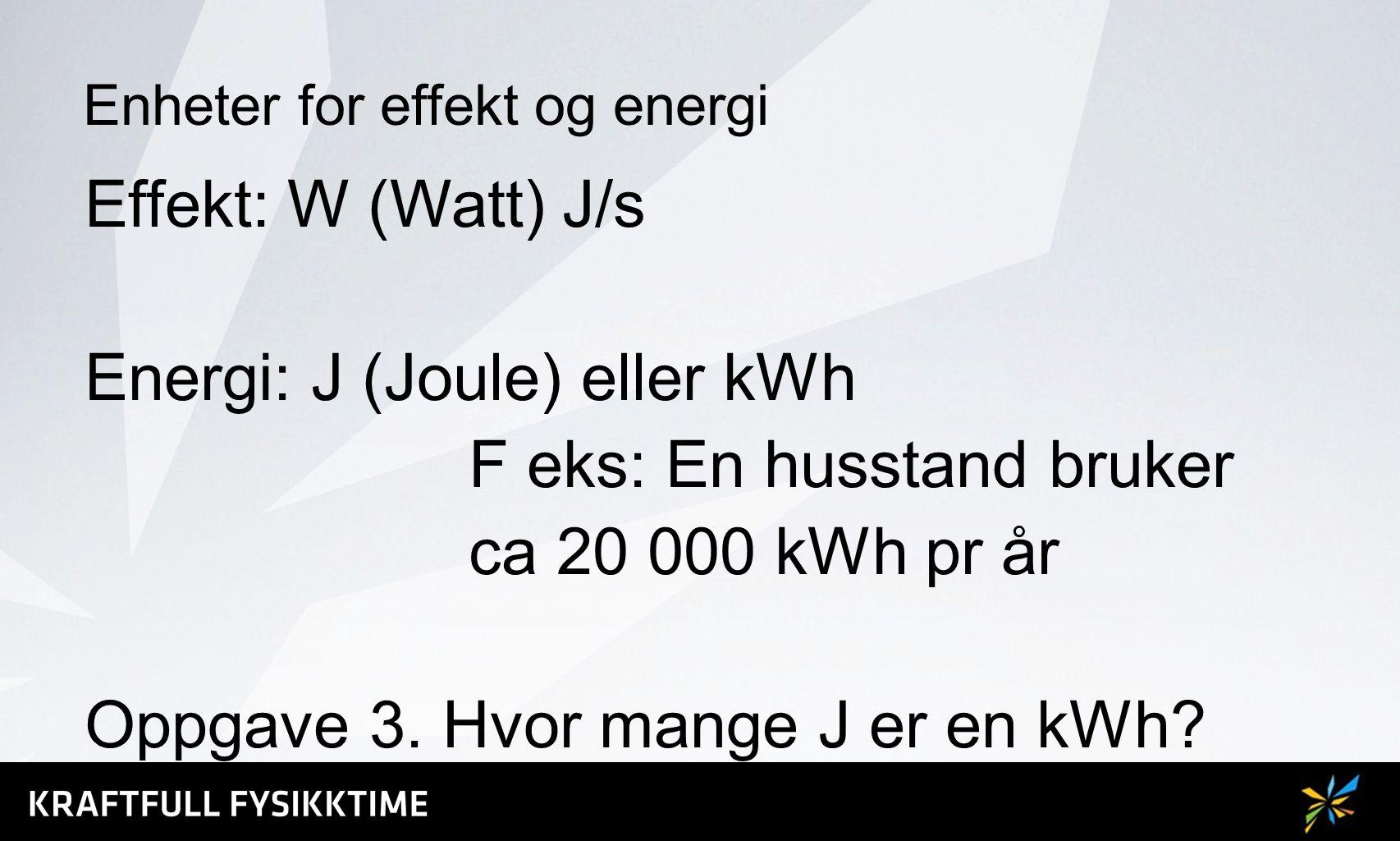 Enheter for effekt og energi