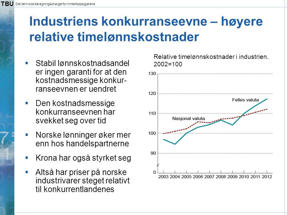 Industriens konkurranseevne – høyere relative timelønnskostnader
