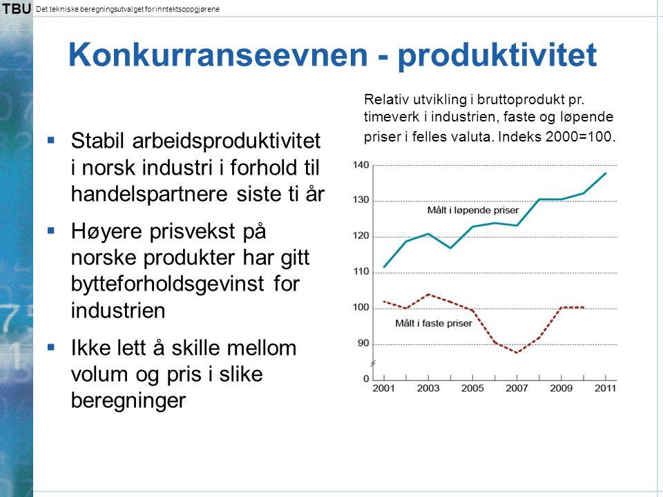 Konkurranseevnen - produktivitet