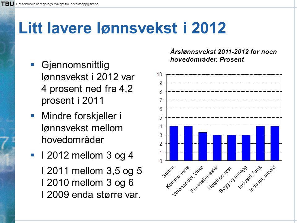 Litt lavere lønnsvekst i 2012