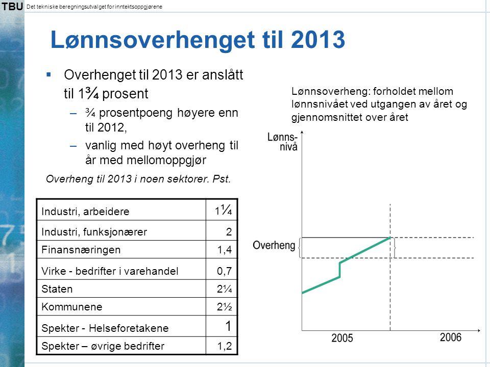 Lønnsoverhenget til 2013 Overhenget til 2013 er anslått til 1¾ prosent