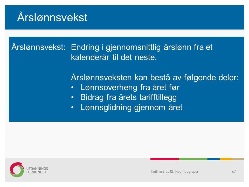 Årslønnsvekst Årslønnsvekst: