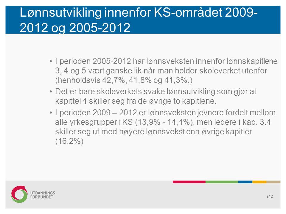 Lønnsutvikling innenfor KS-området 2009-2012 og 2005-2012