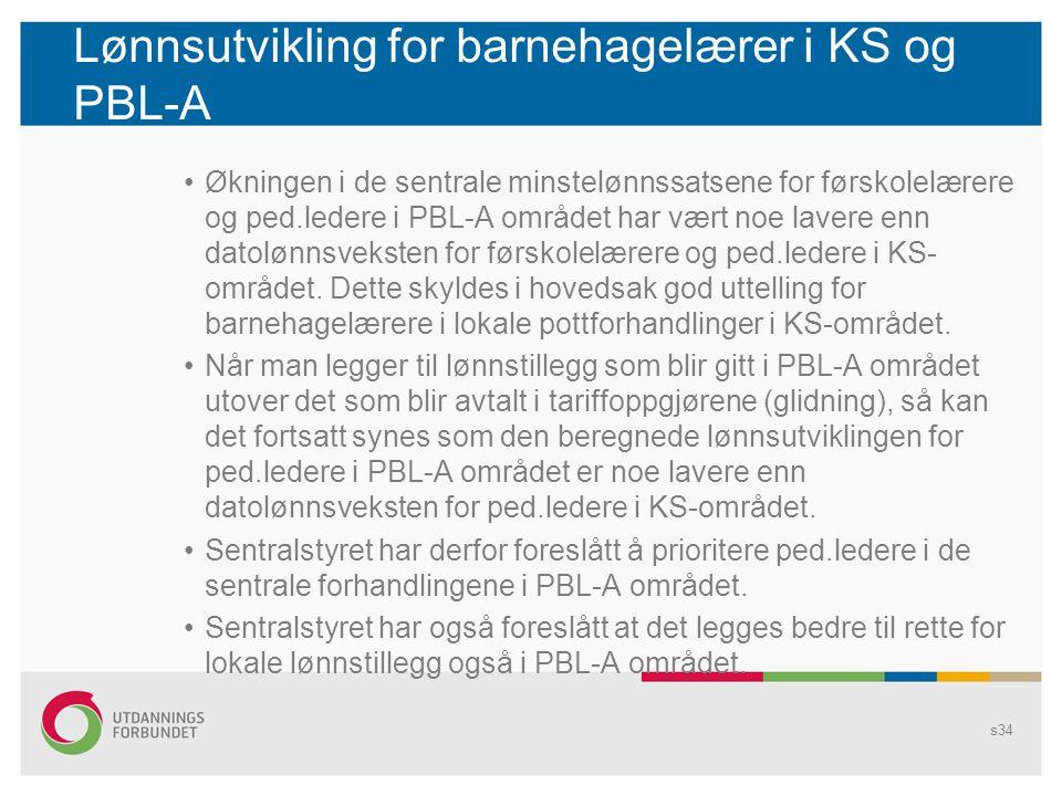 Lønnsutvikling for barnehagelærer i KS og PBL-A