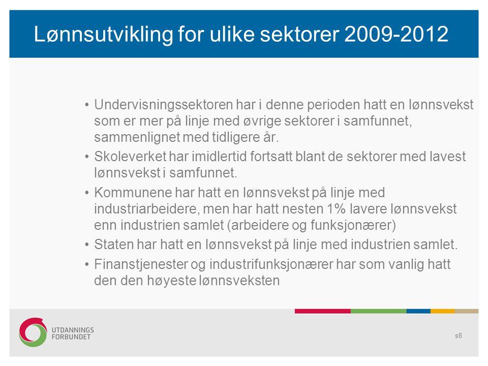 Lønnsutvikling for ulike sektorer 2009-2012