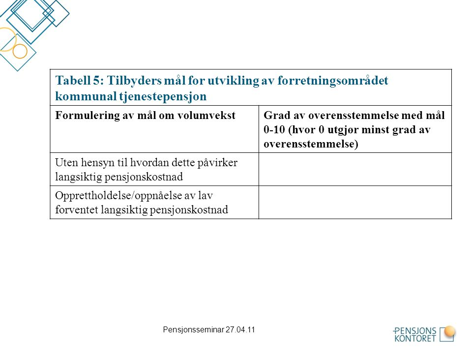 Tabell 5: Tilbyders mål for utvikling av forretningsområdet kommunal tjenestepensjon