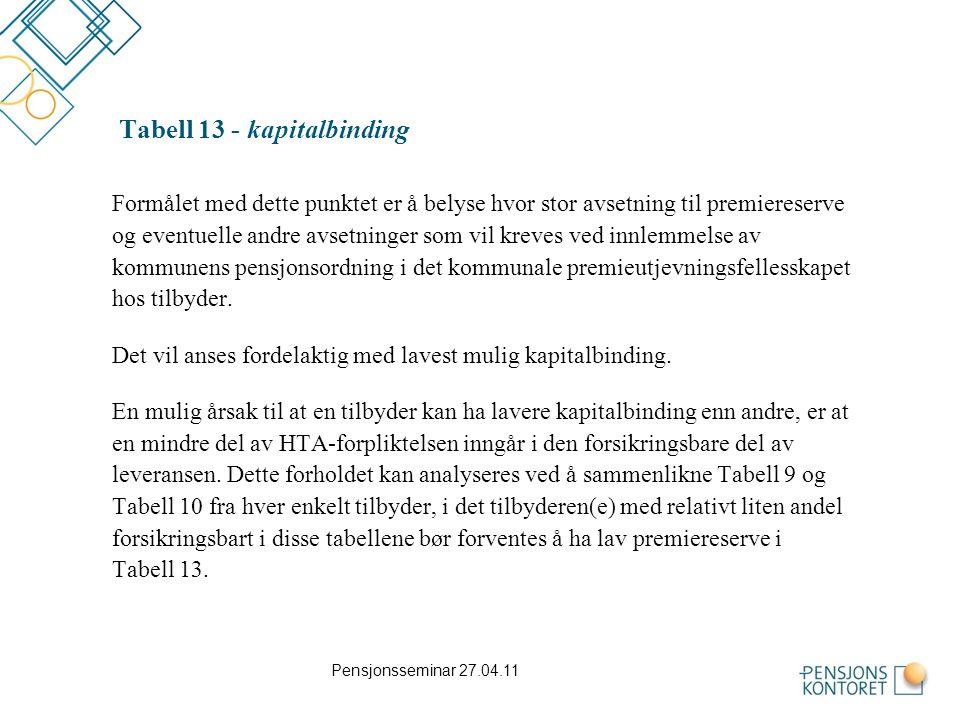 Tabell 13 - kapitalbinding