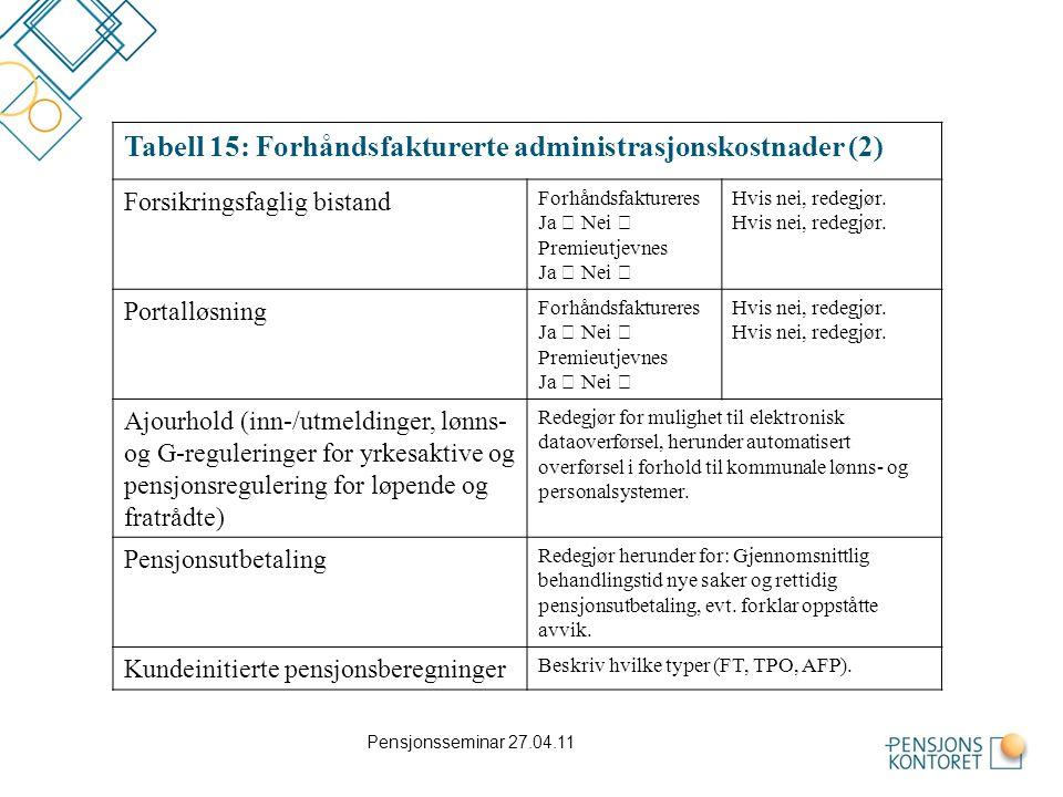 Tabell 15: Forhåndsfakturerte administrasjonskostnader (2)