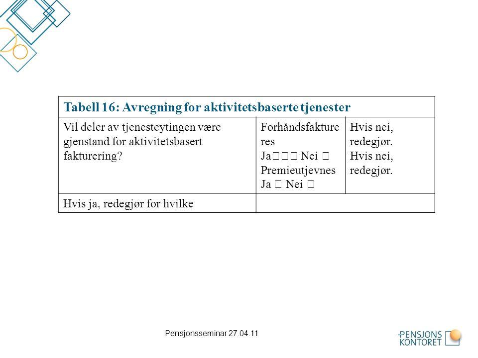 Tabell 16: Avregning for aktivitetsbaserte tjenester