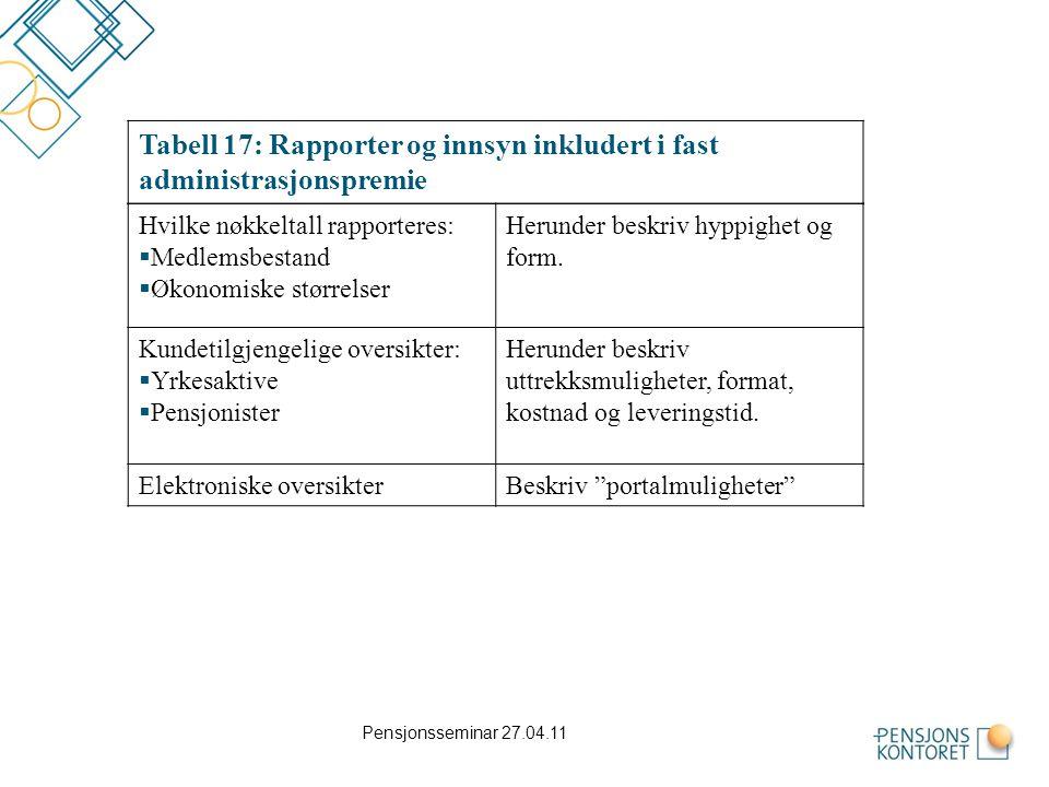 Tabell 17: Rapporter og innsyn inkludert i fast administrasjonspremie