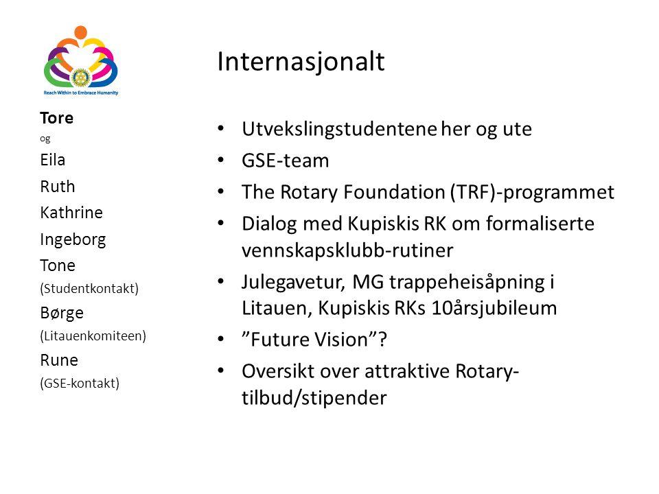 Internasjonalt Utvekslingstudentene her og ute GSE-team