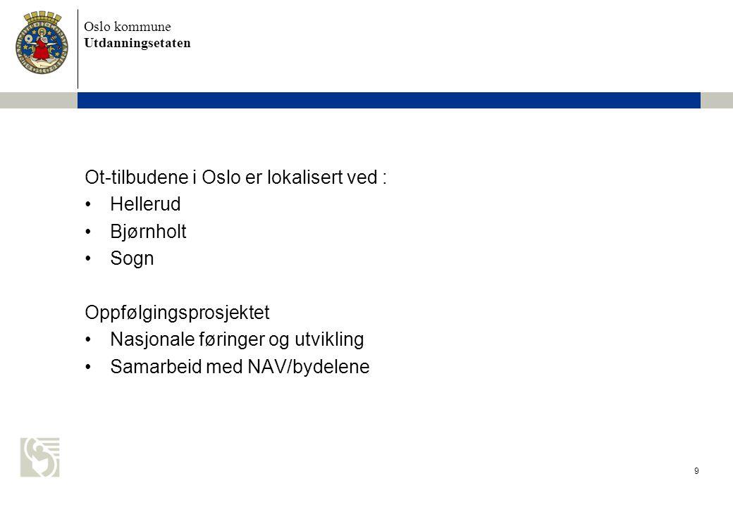 Ot-tilbudene i Oslo er lokalisert ved :